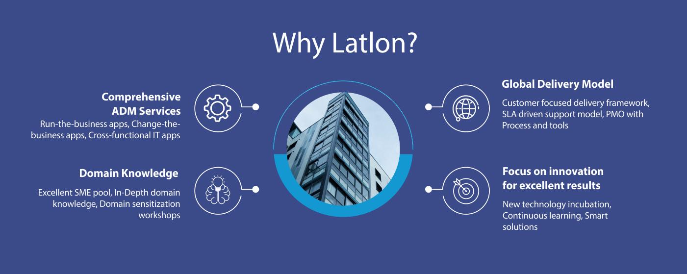 Why Latlon